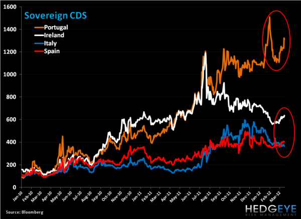 Weekly European Monitor: Guiding Expectations - 11. cds   a