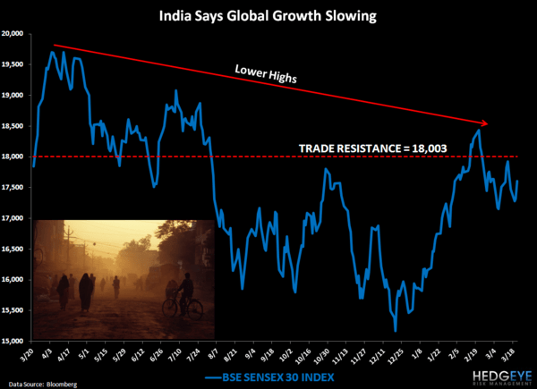 CHART OF THE DAY: Pivot Points - India