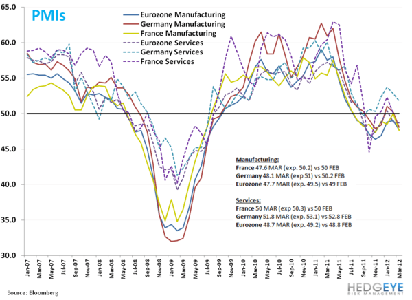 Weekly European Monitor: And These Are the Days of Our Lives - 11. pmi