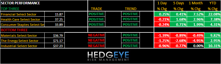 THE HEDGEYE DAILY OUTLOOK - b