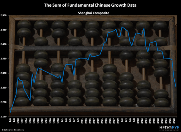 CHART OF THE DAY: The Sum of Experiences - Chart of the Day