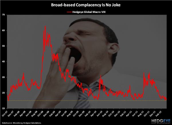 CHART OF THE DAY: The Joker - Chart of the Day