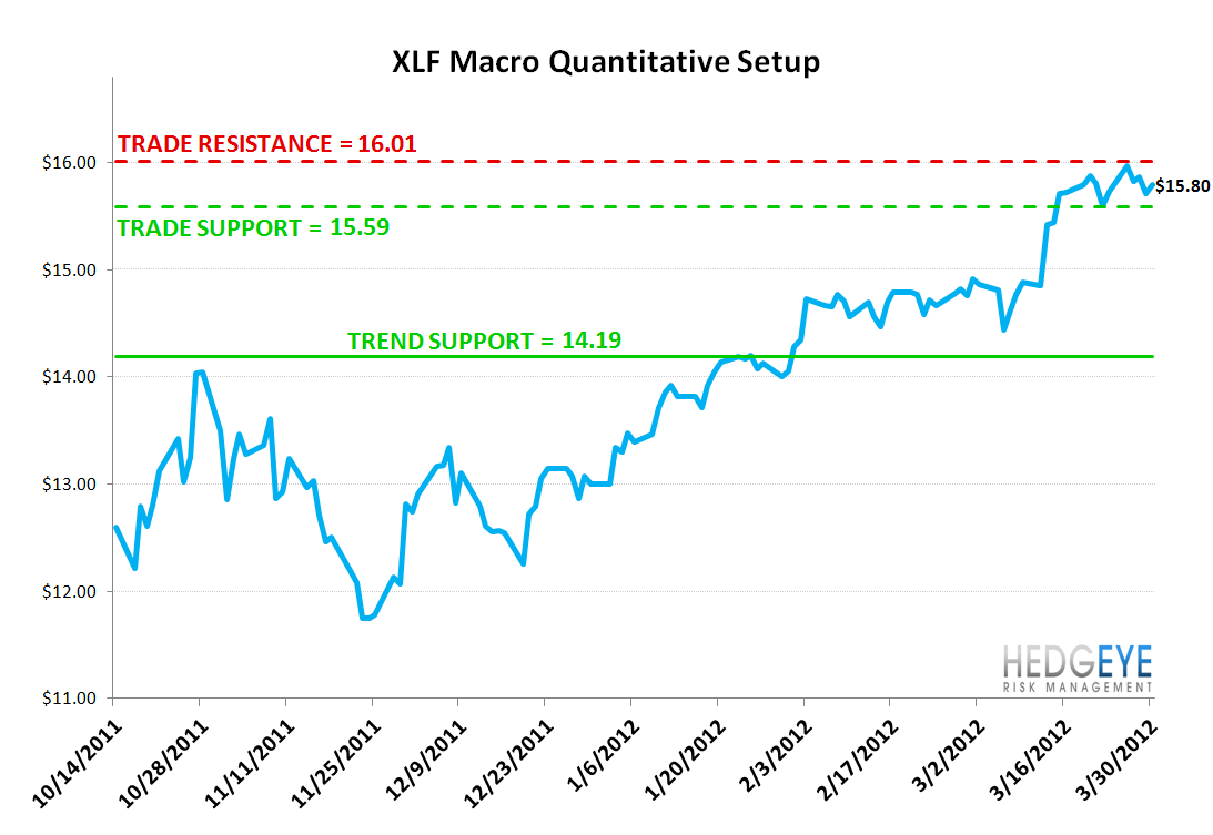 MONDAY MORNING RISK MONITOR: ITALIAN AND SPANISH SWAPS WIDEN - EUROPE IS BECOMING RELEVANT AGAIN - XLF2
