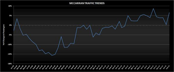 BACCARAT MAY HAVE WEIGHED DOWN STRIP IN FEB - vegas2