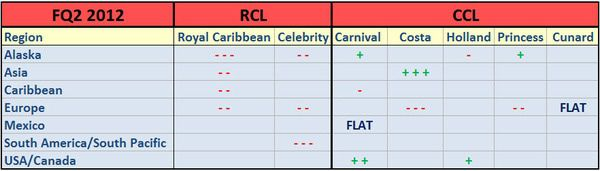 2012 MARCH CRUISE PRICING MATRIX  - cruise1
