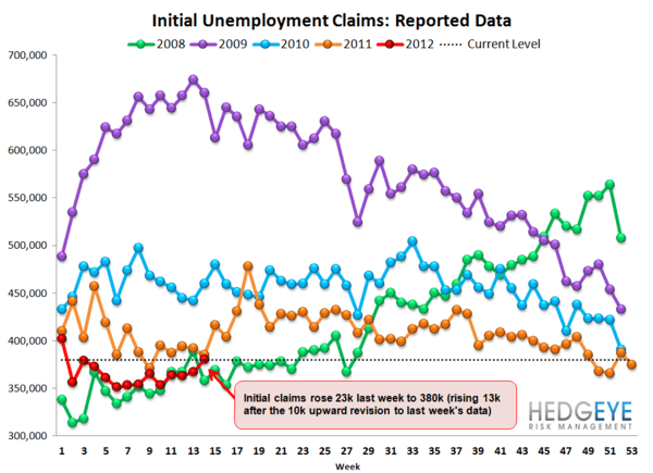 CLAIMS RISE SHARPLY - THE FACT AND THE FICTION - Raw update