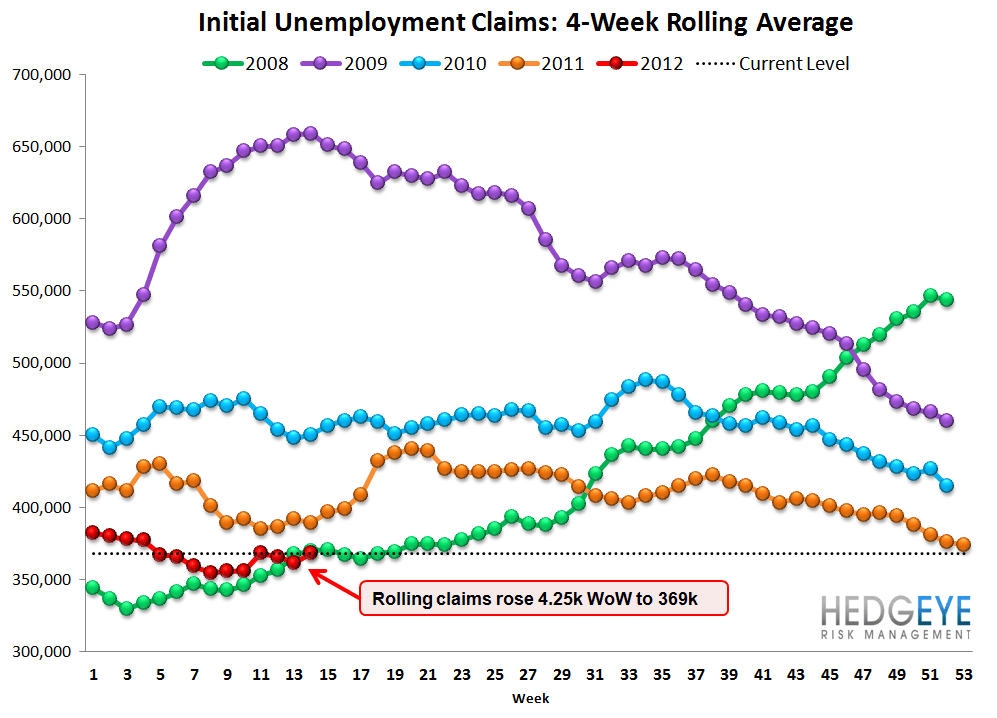 CLAIMS RISE SHARPLY - THE FACT AND THE FICTION - Rolling