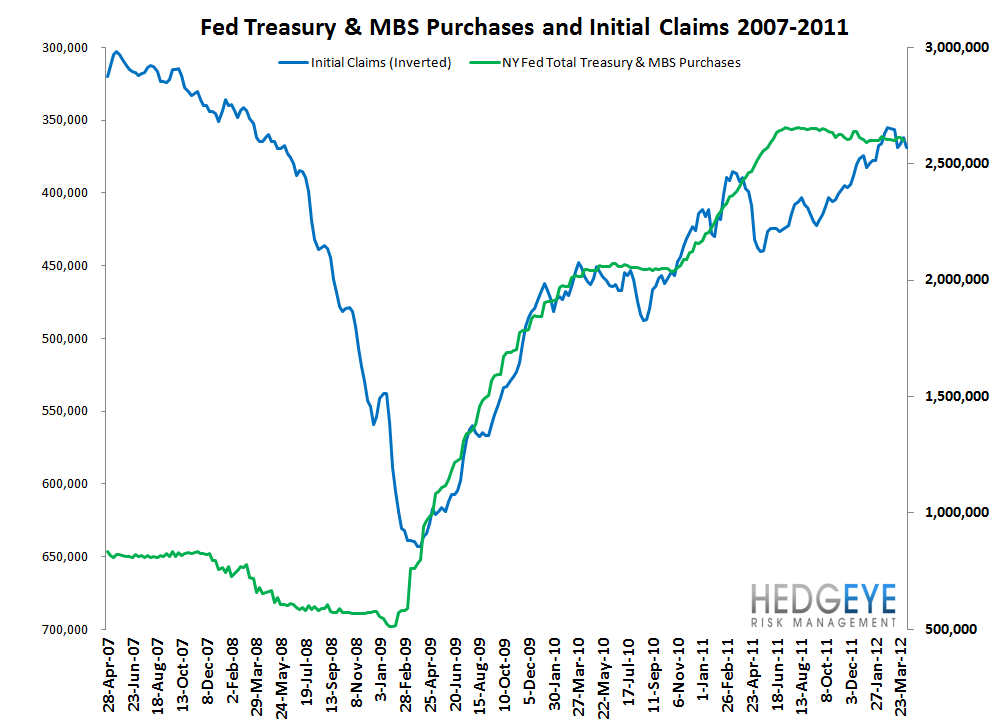 CLAIMS RISE SHARPLY - THE FACT AND THE FICTION - fed