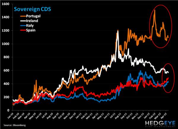 Weekly European Monitor: Shorting France and Buying Bunds - aa. cds   a