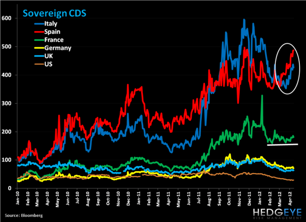 Weekly European Monitor: Shorting France and Buying Bunds - aa. cds   b