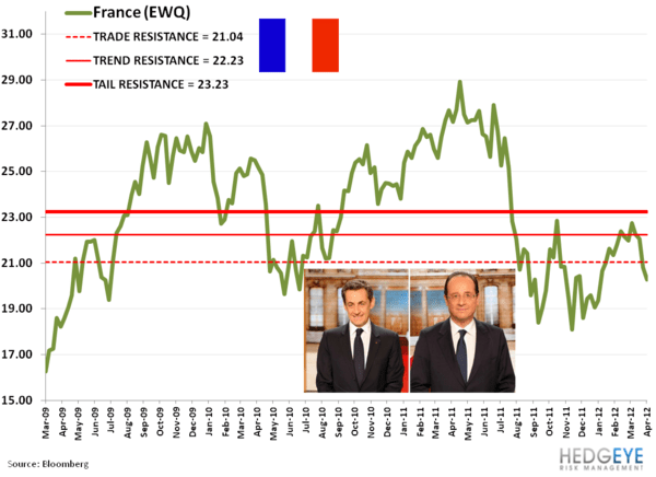 Weekly European Monitor: Shorting France and Buying Bunds - aa. ewq