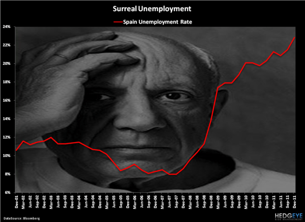 Fiscal Picasso - Chart of the Day