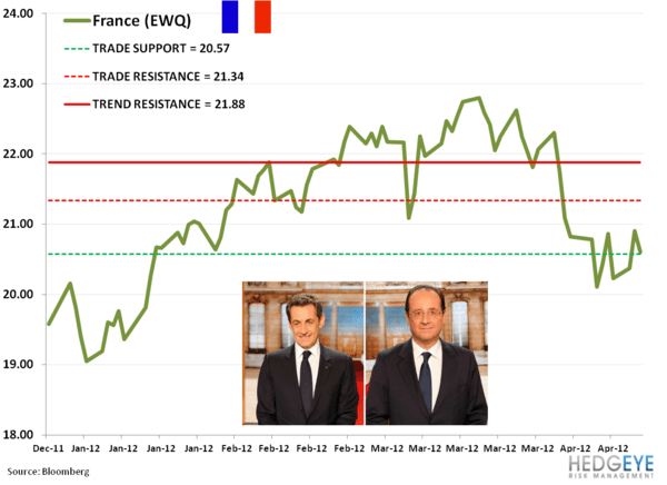 Covering France (EWQ): Trade Update - 11. ewq