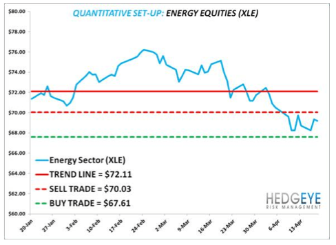 Earnings Week at Hedgeye: Spotlight on Energy  - Screen Shot 2012 04 20 at 10.47.39 AM