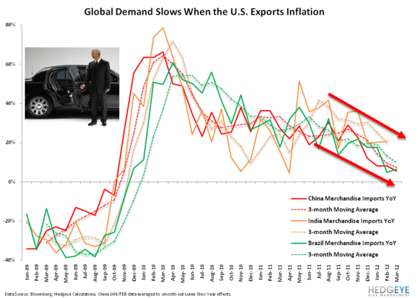 CHART OF THE DAY: Exporting Dogma - Chart of the Day