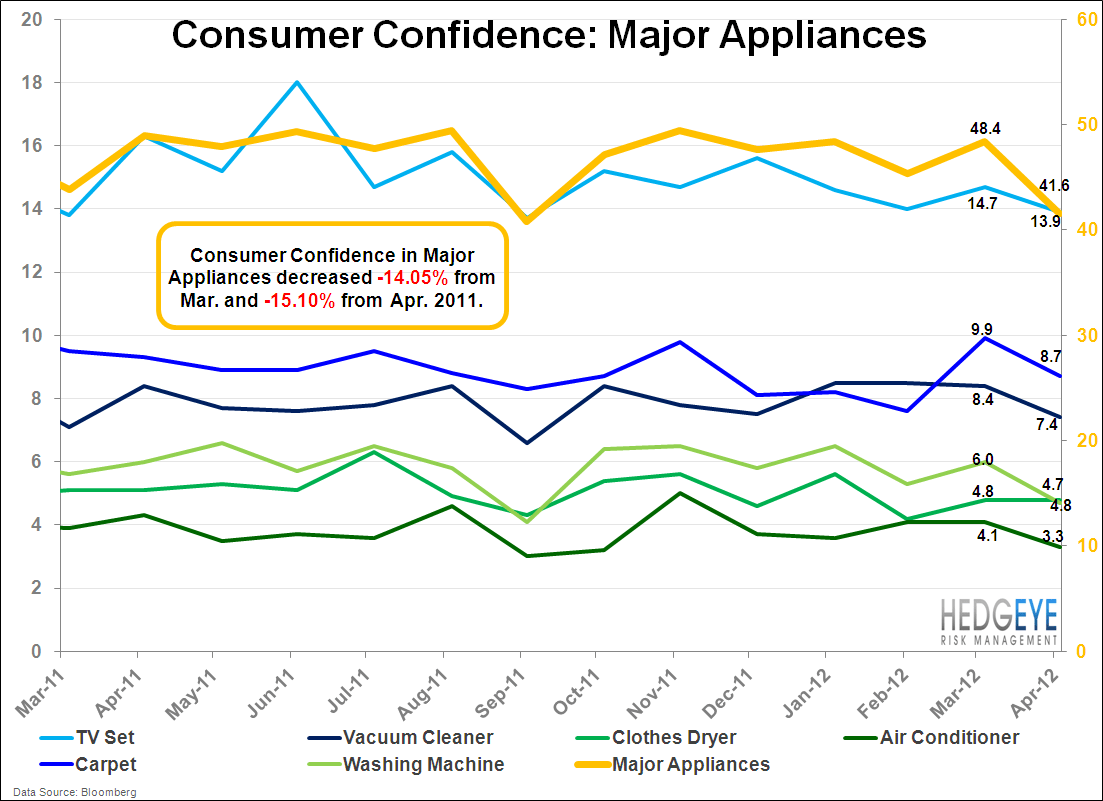 Consumer Confidence . . . Cautiously Optimistic Or Relatively Bad? - ConCof.app