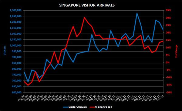 THE M3: WYNN COTAI; S'PORE VISITATION; LABOR DAY VISITORS - S PORE1