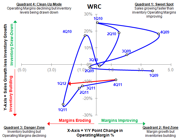 WRC: It's In the Cosmos - WRC SIGMA