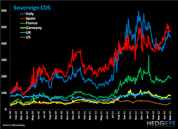 Weekly European Monitor: Europe's Muddled Face - 11. cds   b