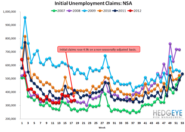INITIAL CLAIMS - WHAT'S REALLY GOING ON? - NSA