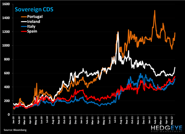 Weekly European Monitor: On Why Greeks Shouldn't Leave the Eurozone/EU - bb. cds a