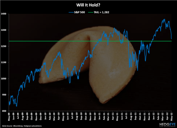 CHART OF THE DAY: Fortune Cookie - Chart of the Day