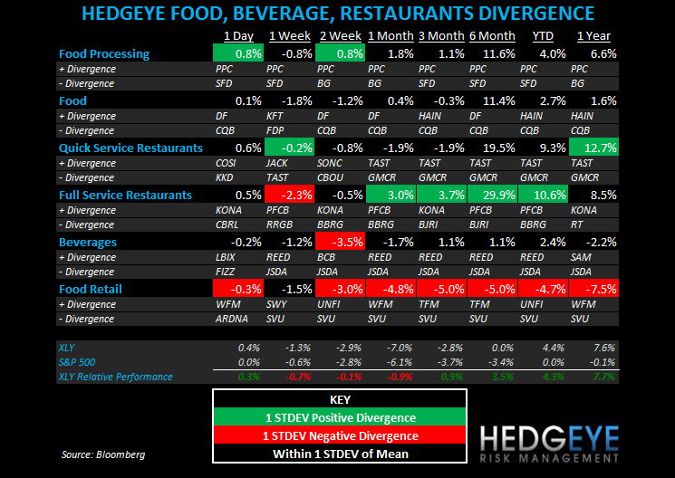 WEEKLY COMMODITY CHARTBOOK - FEEDING 9 BILLION PEOPLE - hfbrd