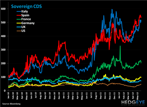 Weekly European Monitor: Hold Your Horses on Greek Exit - AA. CDS B