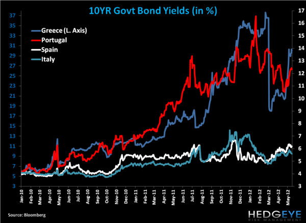 Weekly European Monitor: Hold Your Horses on Greek Exit - AA. YIELDS