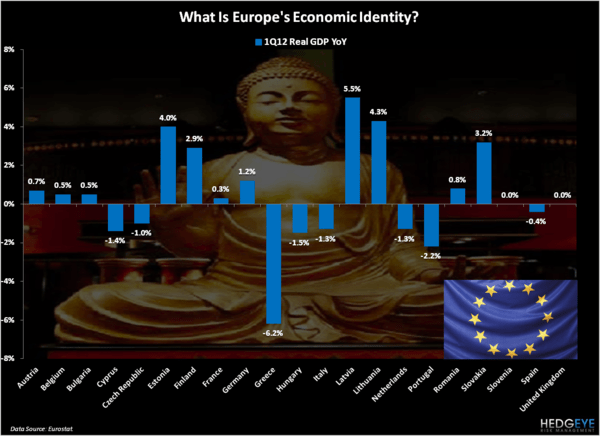 Economic Identities - Chart of the Day