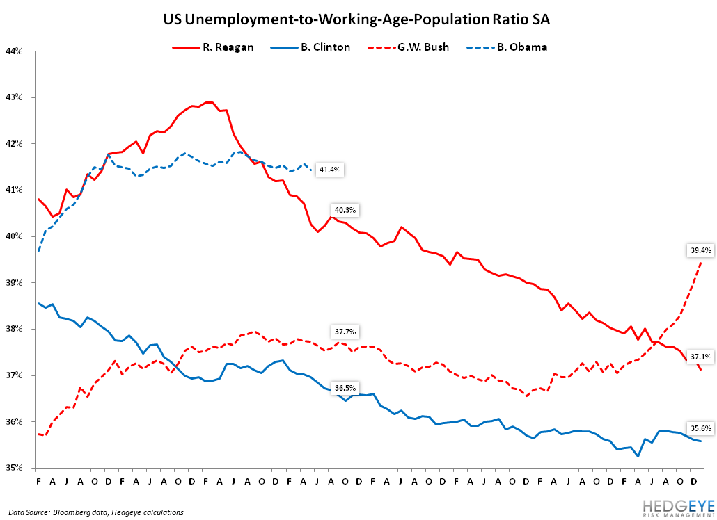 ANALYZING THE JOBS REPORT THROUGH THE LENS OF THE GENERAL ELECTION: MAY 2012 EDITION - 10