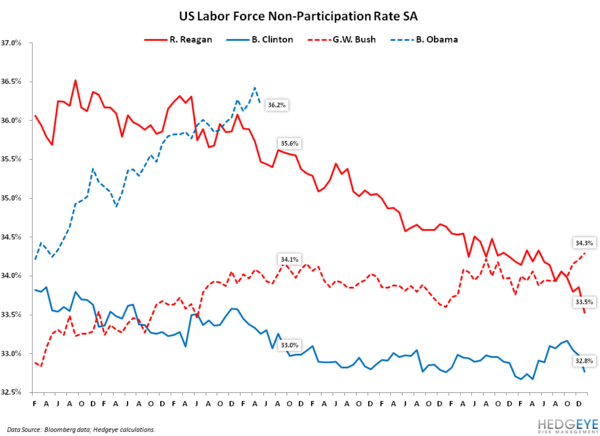 ANALYZING THE JOBS REPORT THROUGH THE LENS OF THE GENERAL ELECTION: MAY 2012 EDITION - 11