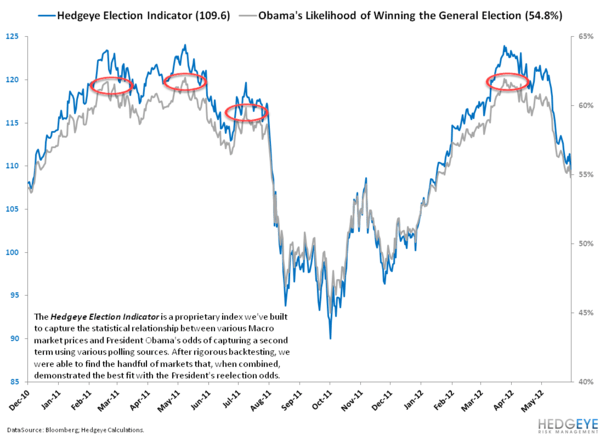 ANALYZING THE JOBS REPORT THROUGH THE LENS OF THE GENERAL ELECTION: MAY 2012 EDITION - 3