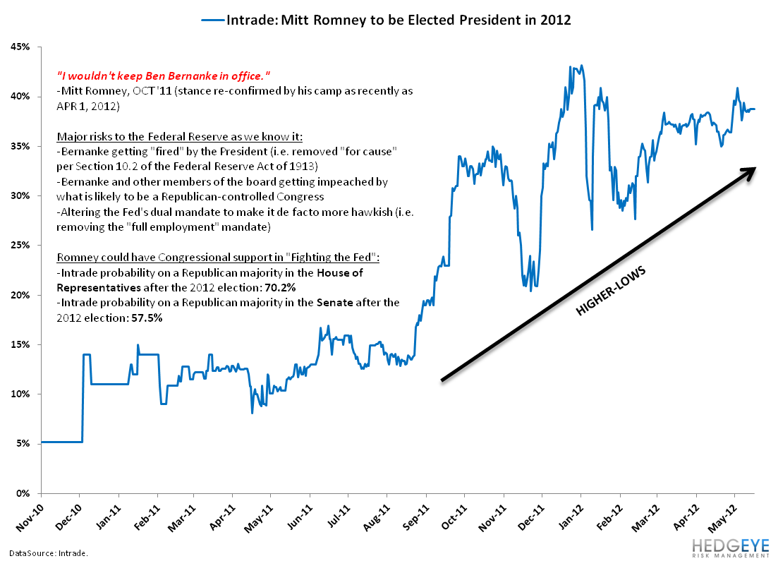 ANALYZING THE JOBS REPORT THROUGH THE LENS OF THE GENERAL ELECTION: MAY 2012 EDITION - 4