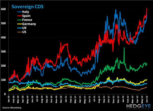 Weekly European Monitor: He said, She said - 11. cds b