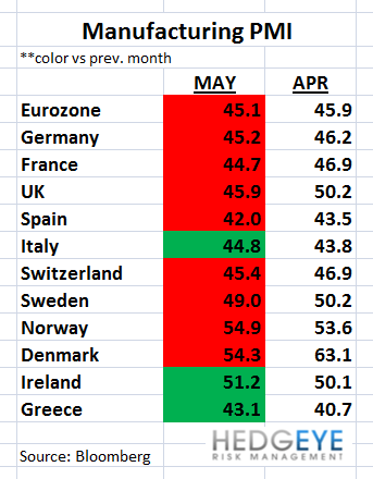 Weekly European Monitor: He said, She said - 11. pmi manu