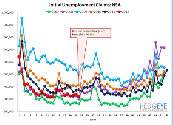 INITIAL CLAIMS: TWO MONTHS TO GO - NSA