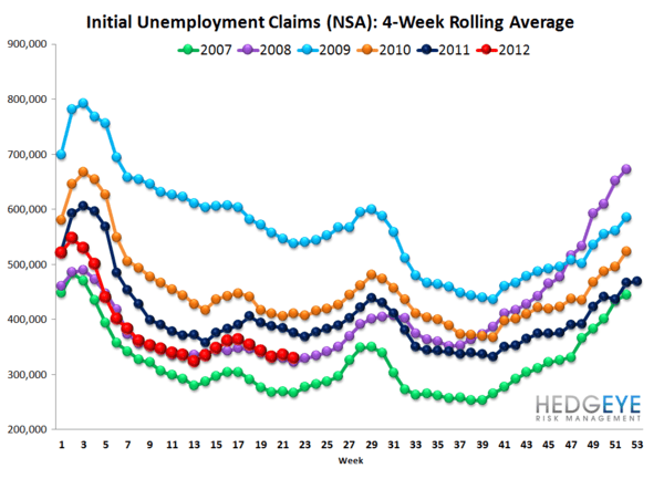 INITIAL CLAIMS: TWO MONTHS TO GO - NSA rolling