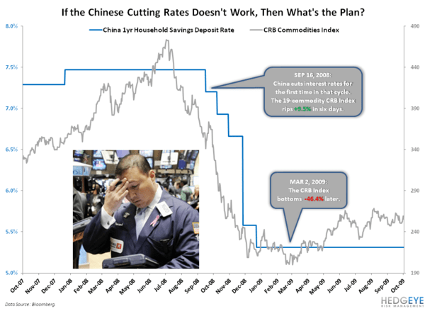 The Plan - Chart of the Day