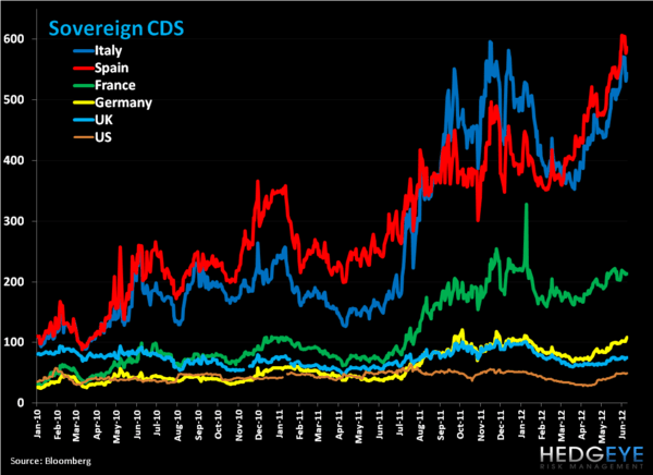 Weekly European Monitor: Europe's Runway  - 111. cds   b