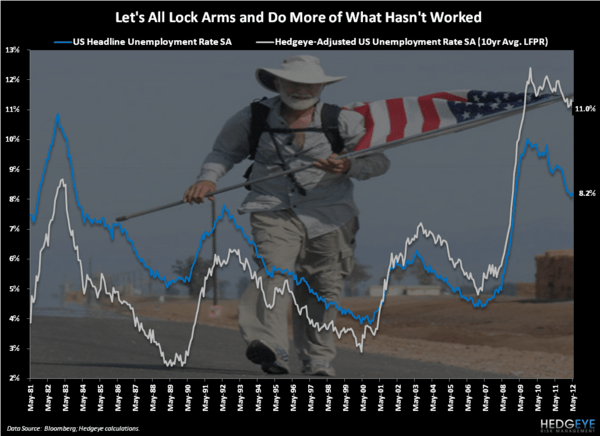 CHART OF THE DAY: Potent Weapon - Chart of the Day