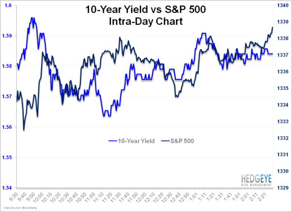 Bad, Bad Data: SP500 Levels, Refreshed - MyChart