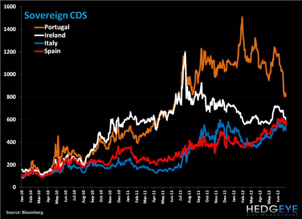 "Weekly European Monitor: ""Not in my Lifetime""  - GGG. CDS   A"