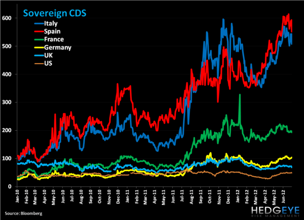 "Weekly European Monitor: ""Not in my Lifetime""  - GGG CDS   B"