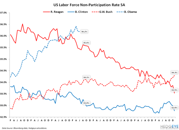 ANALYZING THE JOBS REPORT THROUGH THE LENS OF THE GENERAL ELECTION: JUNE 2012 EDITION - 5