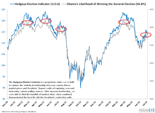 ANALYZING THE JOBS REPORT THROUGH THE LENS OF THE GENERAL ELECTION: JUNE 2012 EDITION - 6