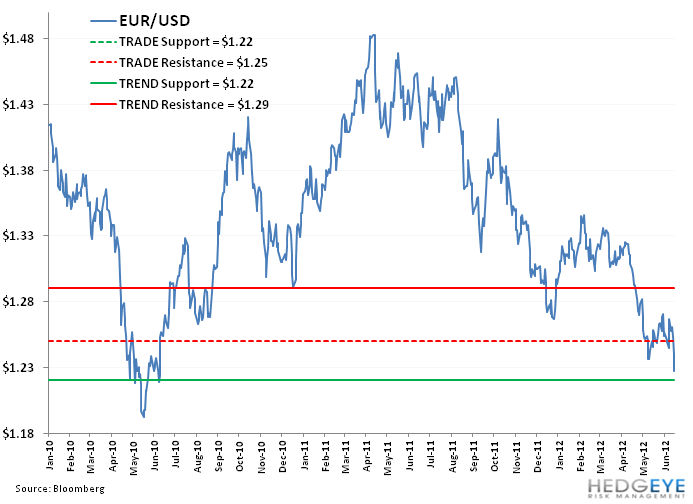 Weekly European Monitor: Changing Tides - AAAA. EURO