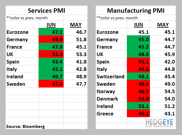 Weekly European Monitor: Changing Tides - aaa. pmis