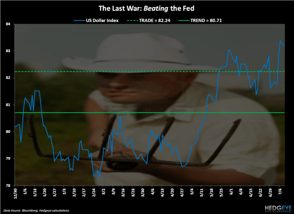 Farmers Fight - Chart of the Day