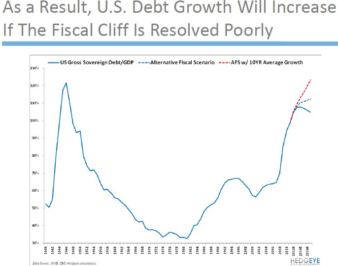 Notes From Our Q3 Macro Call - Q3MACRO Slide3